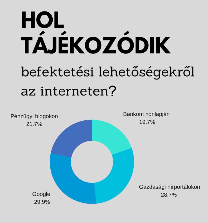 1sportoutlet.hu - Online gazdasági újság